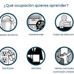 Cursos gratis online en México