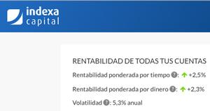 Indexa Capital Fondo de Inversión