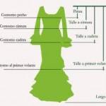 Curso de patrones de trajes de flamenca en Málaga